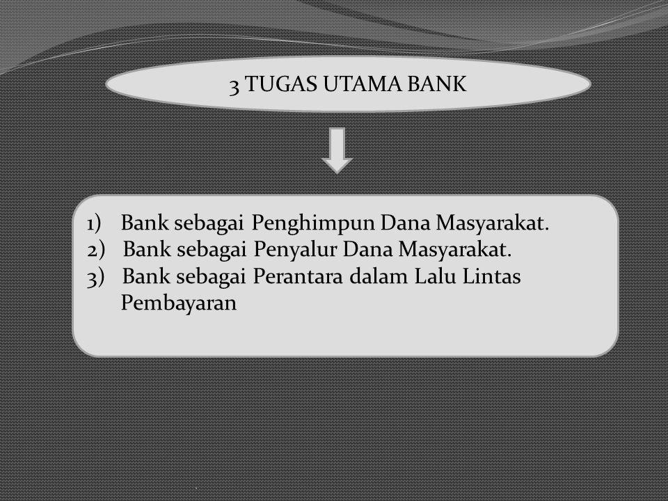 . 3 TUGAS UTAMA BANK 1)Bank sebagai Penghimpun Dana Masyarakat. 2) Bank sebagai Penyalur Dana Masyarakat. 3) Bank sebagai Perantara dalam Lalu Lintas