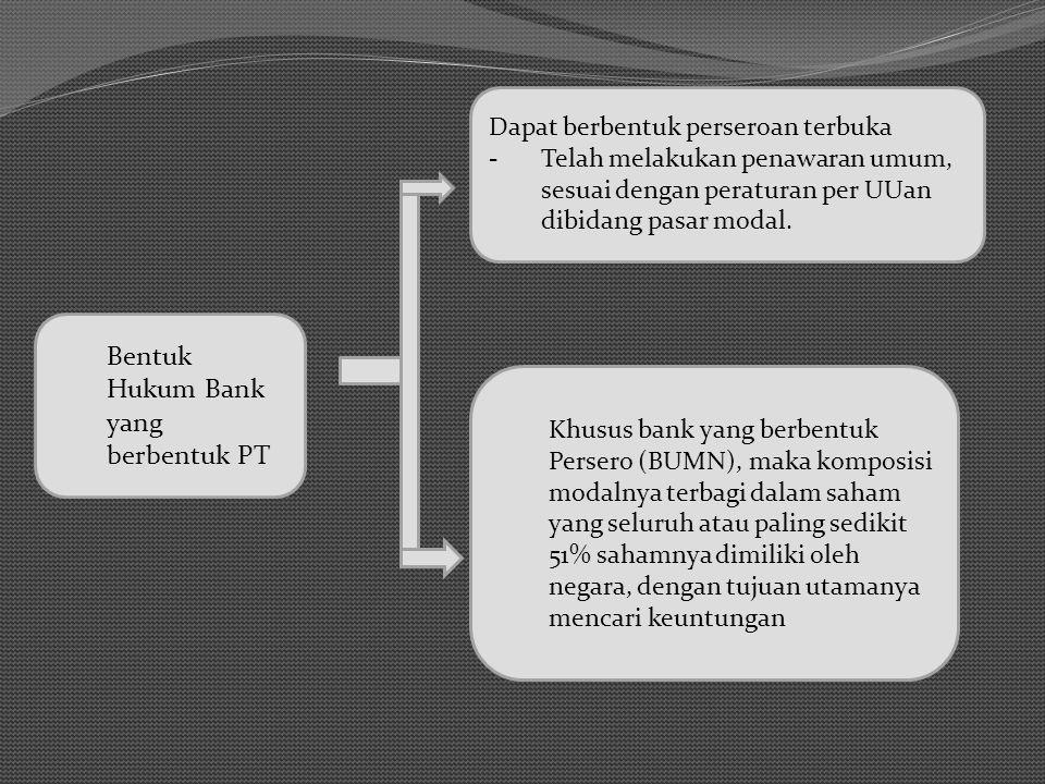 Khusus bank yang berbentuk Persero (BUMN), maka komposisi modalnya terbagi dalam saham yang seluruh atau paling sedikit 51% sahamnya dimiliki oleh neg