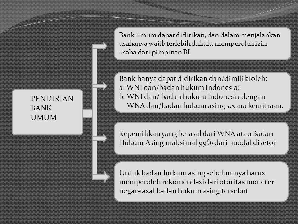 Kepemilikan yang berasal dari WNA atau Badan Hukum Asing maksimal 99% dari modal disetor PENDIRIAN BANK UMUM Bank umum dapat didirikan, dan dalam menj