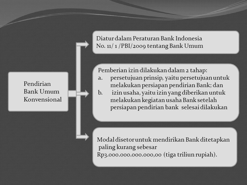Pendirian Bank Umum Konvensional Diatur dalam Peraturan Bank Indonesia No. 11/ 1 /PBI/2009 tentang Bank Umum Modal disetor untuk mendirikan Bank ditet