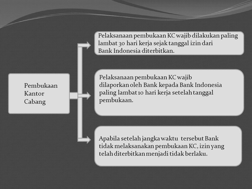 Pembukaan Kantor Cabang Pelaksanaan pembukaan KC wajib dilakukan paling lambat 30 hari kerja sejak tanggal izin dari Bank Indonesia diterbitkan. Apabi
