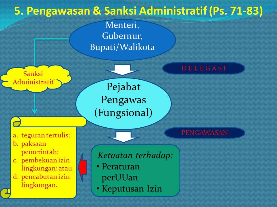 5. Pengawasan & Sanksi Administratif (Ps. 71-83) Menteri, Gubernur, Bupati/Walikota Pejabat Pengawas (Fungsional) Ketaatan terhadap: Peraturan perUUan
