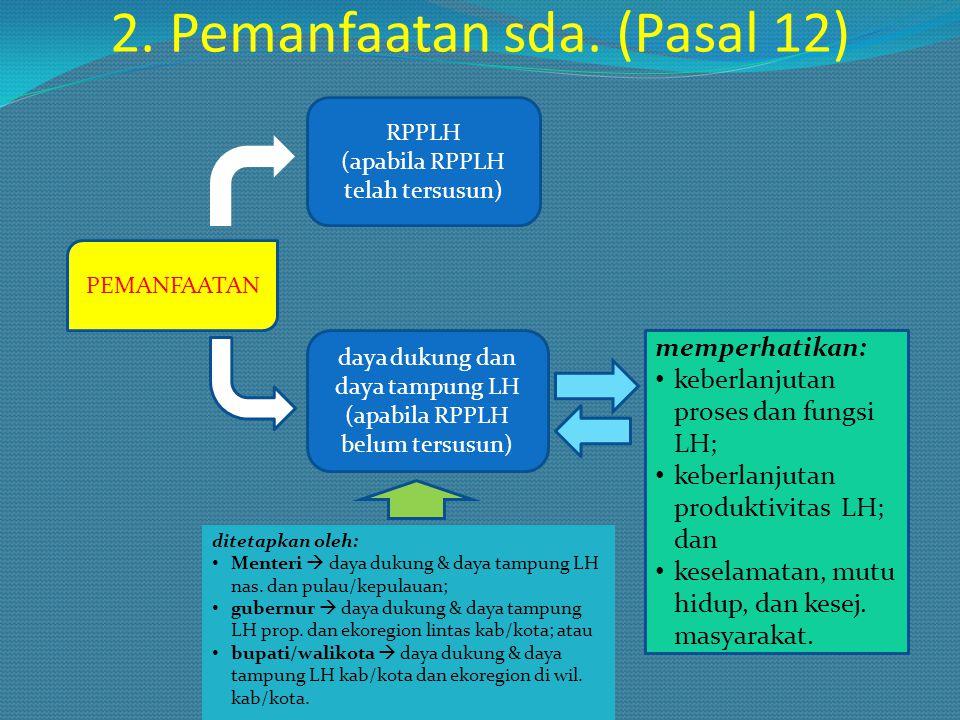 2. Pemanfaatan sda. (Pasal 12) PEMANFAATAN RPPLH (apabila RPPLH telah tersusun) daya dukung dan daya tampung LH (apabila RPPLH belum tersusun) memperh