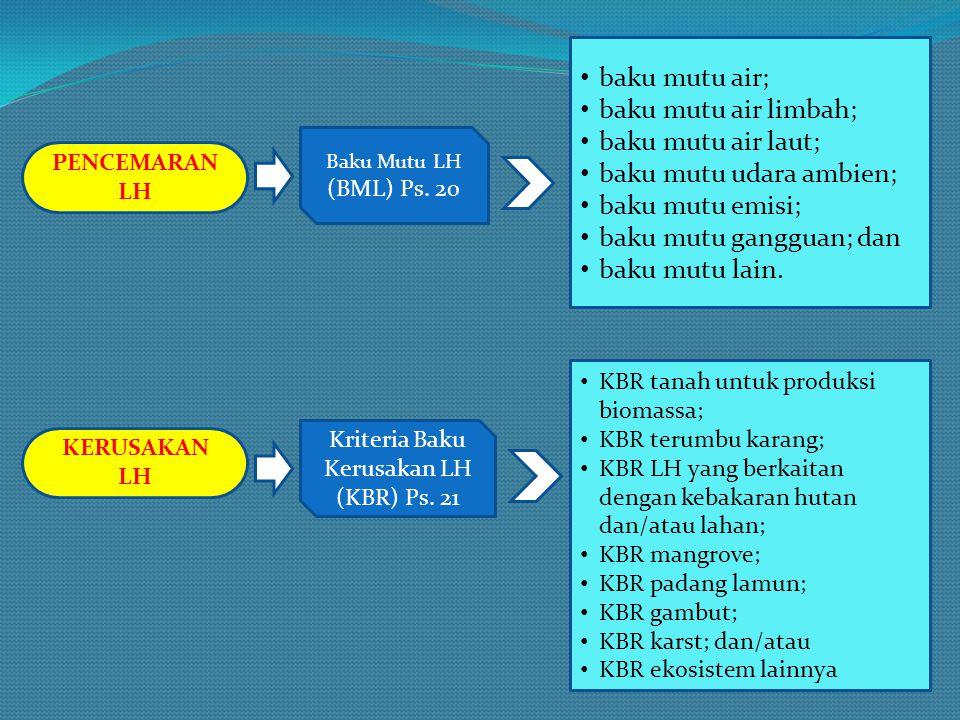 Baku Mutu LH (BML) Ps. 20 PENCEMARAN LH KERUSAKAN LH Kriteria Baku Kerusakan LH (KBR) Ps. 21 baku mutu air; baku mutu air limbah; baku mutu air laut;
