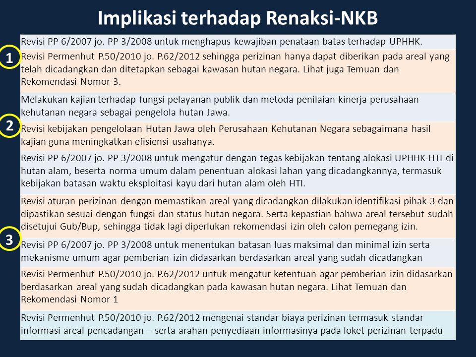 DISAMPAIKAN DALAM LEMBAR TERPISAH Revisi Permenhut P.50/2010 jo.