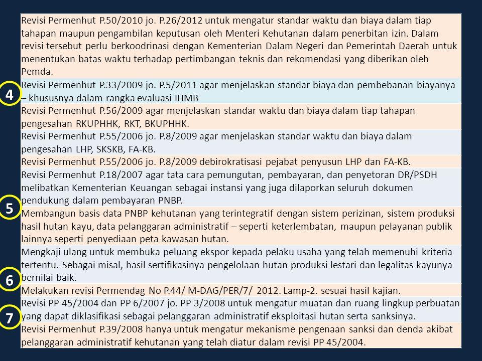 Penutup : Pengendalian BT Letak Biaya Transaksi Pengendalian Biaya Transaksi Pencegahan dan Peemberantasan Korupsi/PPK Kemenhut  Pelaksanaan P 2/2011, P 7/2011 dan P 13/13 ttg Pedoman Penanganan Pengaduan Internal (wistleblower) & Eksternal (masy) atas Tindak Pidana Korupsi di lingkungan Kemenhut, Diklat Budaya Anti Korupsi.