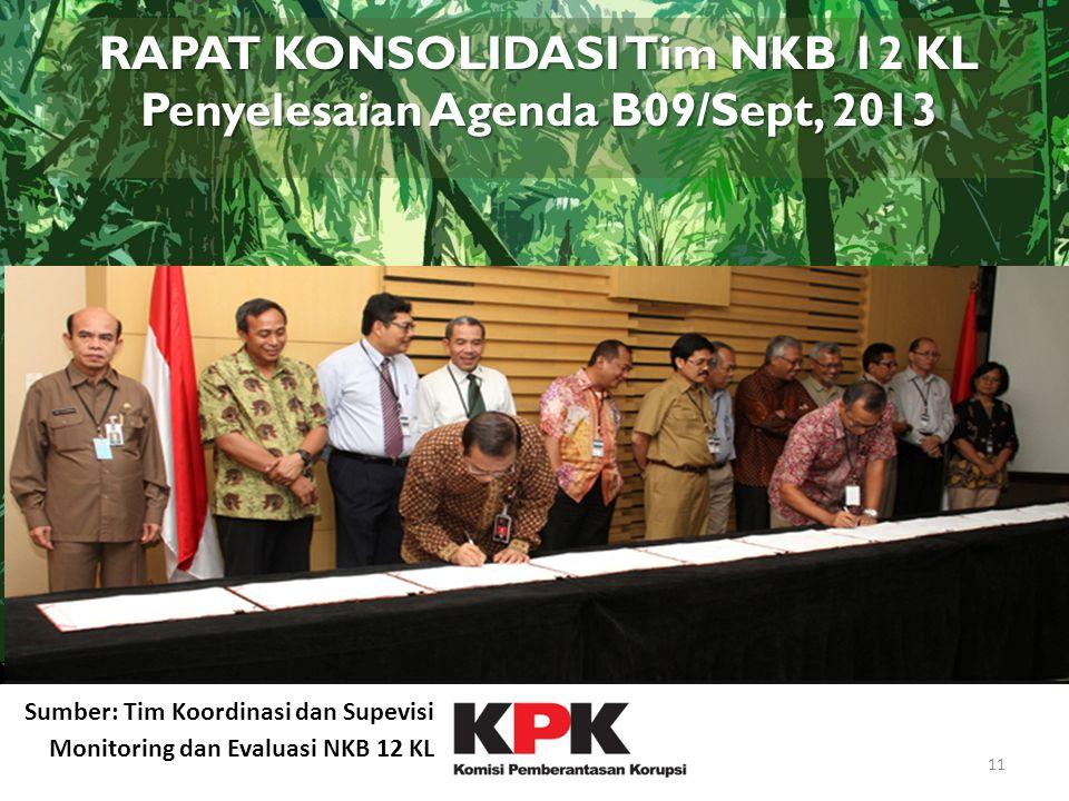 Sumber: Tim Koordinasi dan Supevisi Monitoring dan Evaluasi NKB 12 KL RAPAT KONSOLIDASI Tim NKB 12 KL Penyelesaian Agenda B09/Sept, 2013 11 Jakarta 11