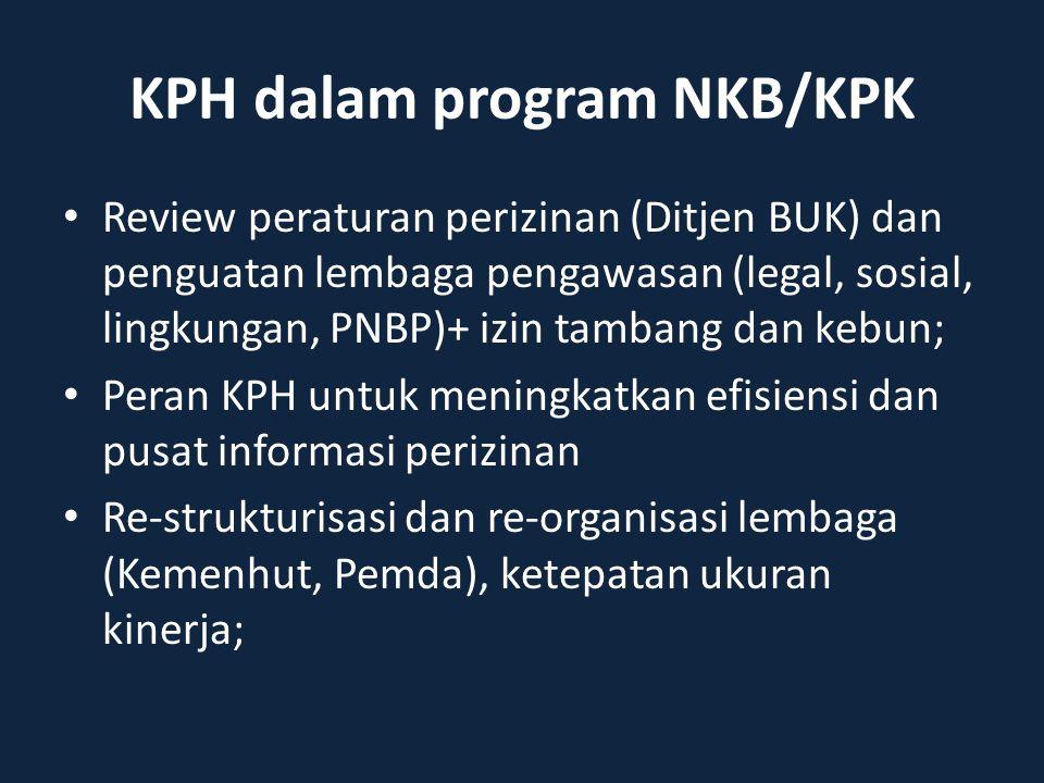 KPH dalam program NKB/KPK Review peraturan perizinan (Ditjen BUK) dan penguatan lembaga pengawasan (legal, sosial, lingkungan, PNBP)+ izin tambang dan