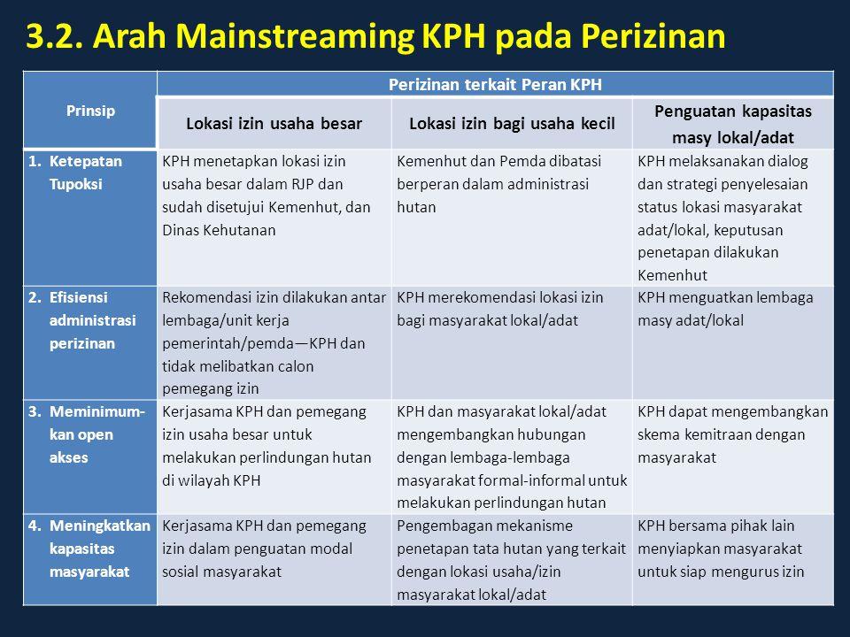 3.2. Arah Mainstreaming KPH pada Perizinan Prinsip Perizinan terkait Peran KPH Lokasi izin usaha besarLokasi izin bagi usaha kecil Penguatan kapasitas