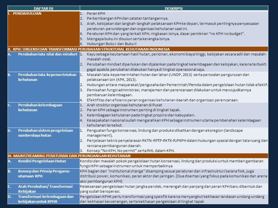 DAFTAR ISIDESKRIPSI I. PENDAHULUAN1.Peran KPH 2.Perkembangan KPH dan catatan tantangannya. 3.Arah, kebijakan dan langkah-langkah pelaksanaan KPH ke de