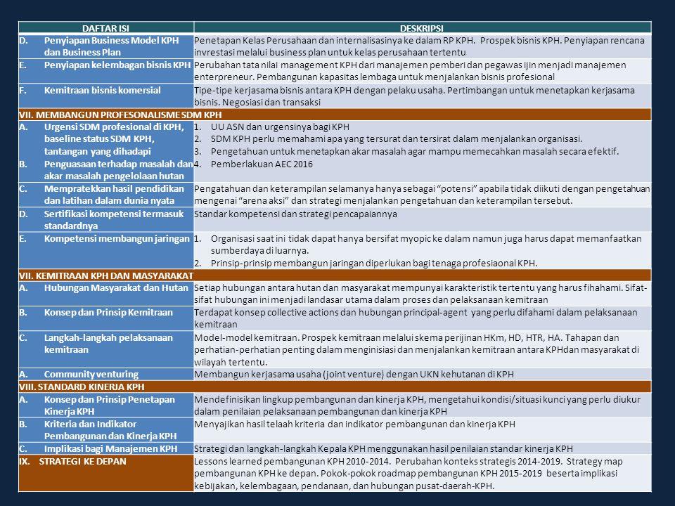 DAFTAR ISIDESKRIPSI D.Penyiapan Business Model KPH dan Business Plan Penetapan Kelas Perusahaan dan internalisasinya ke dalam RP KPH. Prospek bisnis K
