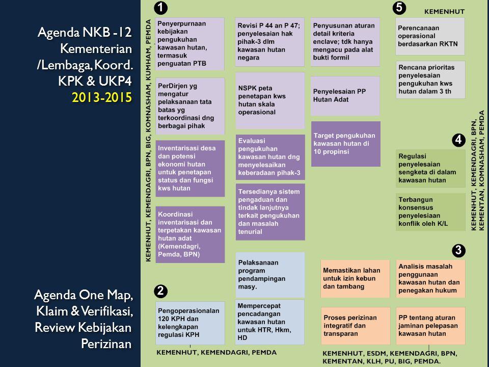 Agenda NKB -12 Kementerian /Lembaga, Koord. KPK & UKP4 2013-2015 Agenda One Map, Klaim & Verifikasi, Review Kebijakan Perizinan