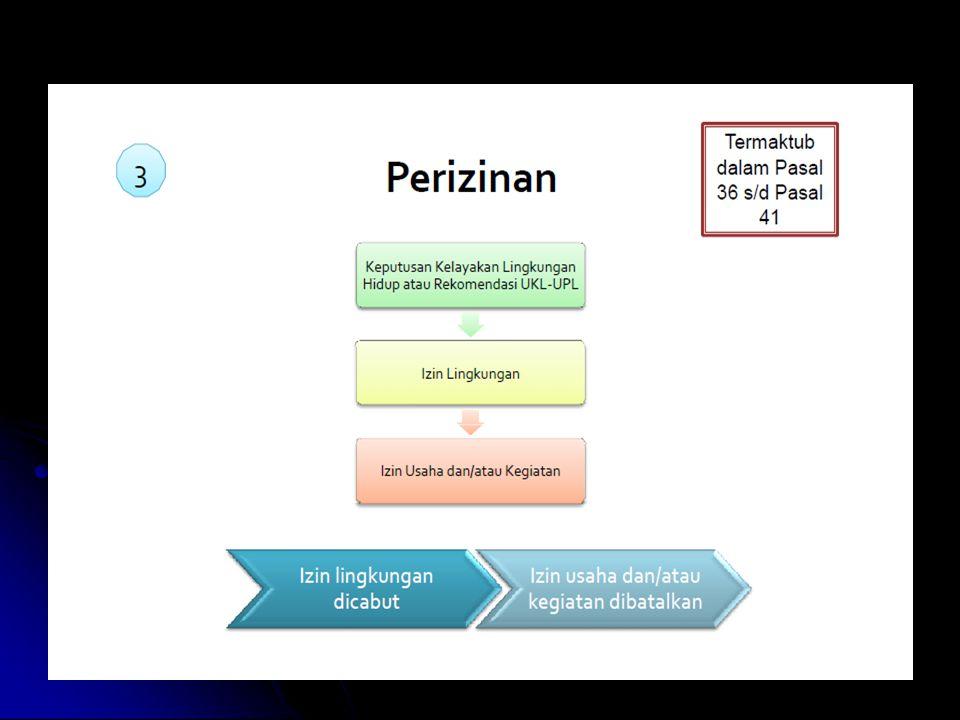 Instrumen Hukum Lingkungan Administrasi 6. Perizinan Lingkungan  Izin lingkungan secara khusus merupakan jenis izin baru  Berfungsi pengendalian keg
