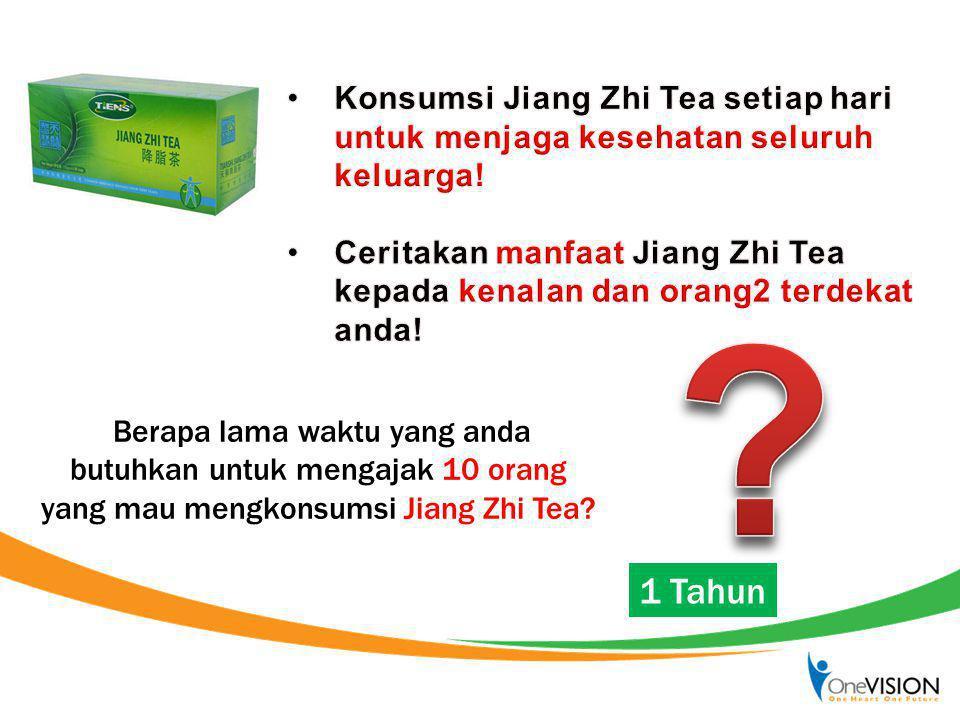Berapa lama waktu yang anda butuhkan untuk mengajak 10 orang yang mau mengkonsumsi Jiang Zhi Tea? 1 Tahun