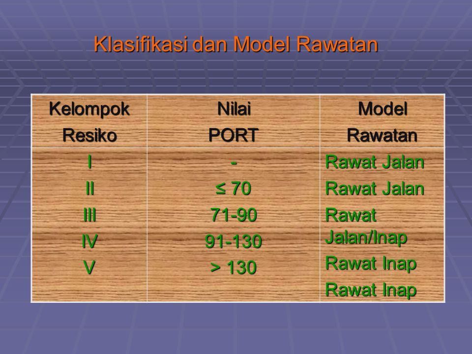 Klasifikasi dan Model Rawatan KelompokResikoNilaiPORTModelRawatan IIIIIIIVV- ≤ 70 71-9091-130 > 130 Rawat Jalan Rawat Jalan/Inap Rawat Inap