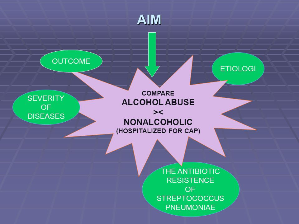 AIM ETIOLOGI THE ANTIBIOTIC RESISTENCE OF STREPTOCOCCUS PNEUMONIAE COMPARE ALCOHOL ABUSE >< NONALCOHOLIC (HOSPITALIZED FOR CAP) SEVERITY OF DISEASES O