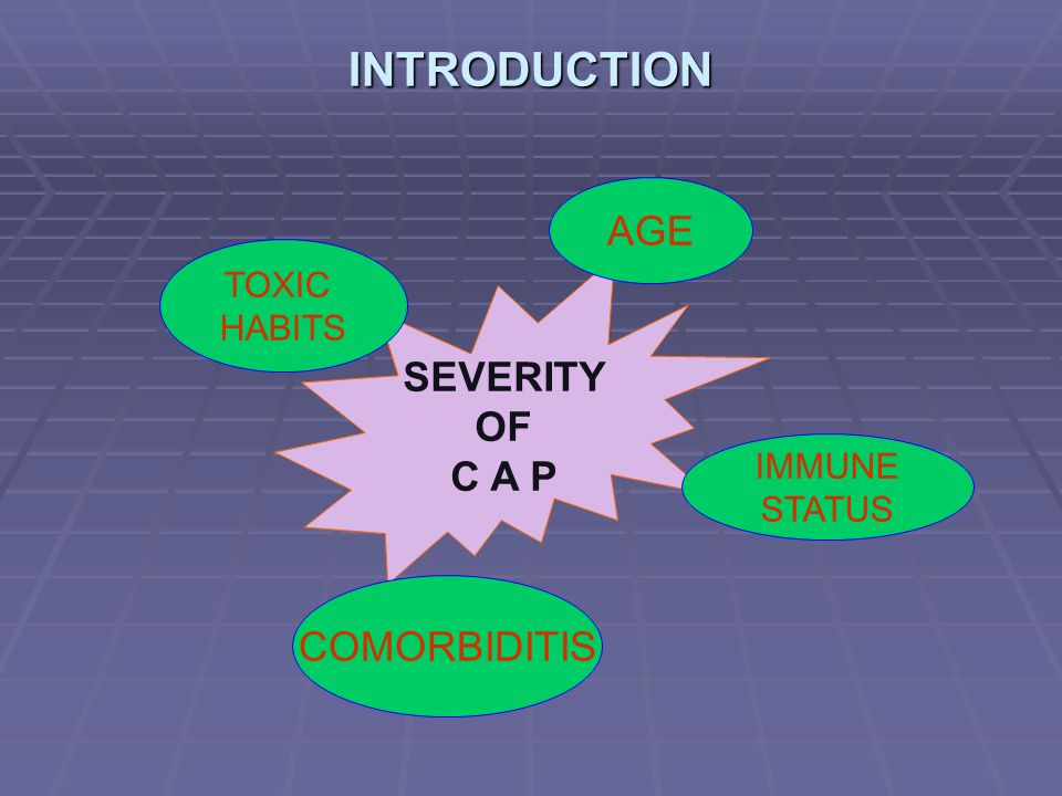 INTRODUCTION SEVERITY OF C A P IMMUNE STATUS COMORBIDITIS TOXIC HABITS AGE