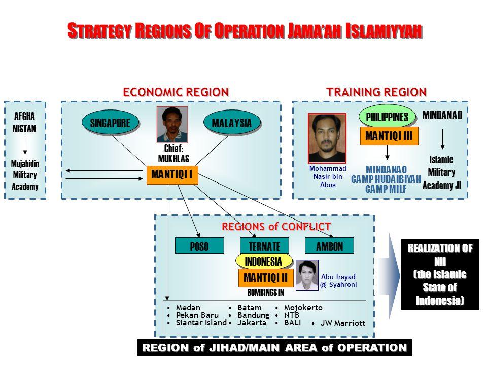 S TRATEGY R EGIONS O F O PERATION J AMA'AH I SLAMIYYAH ECONOMIC REGION TRAINING REGION REGION of JIHAD/MAIN AREA of OPERATION Medan Pekan Baru Siantar