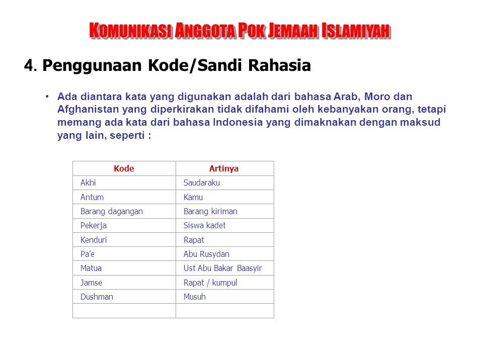 4. Penggunaan Kode/Sandi Rahasia K OMUNIKASI A NGGOTA P OK J EMAAH I SLAMIYAH Ada diantara kata yang digunakan adalah dari bahasa Arab, Moro dan Afgha