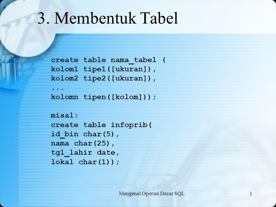 Mengenal Operasi Dasar SQL1 3. Membentuk Tabel create table nama_tabel ( kolom1 tipe1([ukuran]), kolom2 tipe2([ukuran]),... kolomn tipen([kolom])); mi