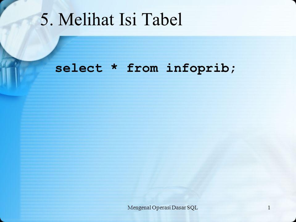 Mengenal Operasi Dasar SQL1 6.