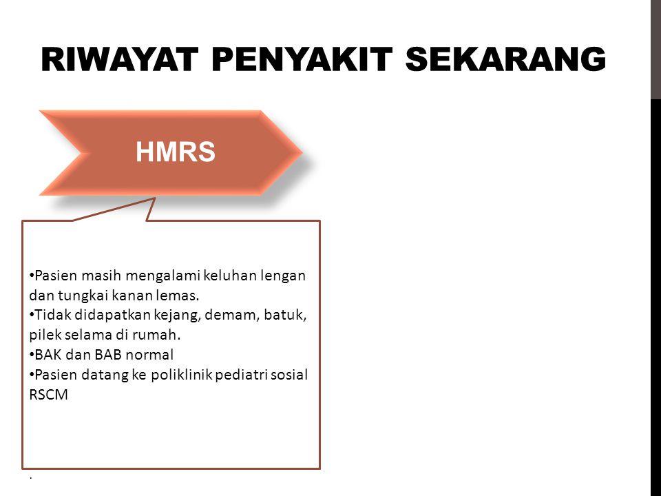 HMRS Pasien masih mengalami keluhan lengan dan tungkai kanan lemas. Tidak didapatkan kejang, demam, batuk, pilek selama di rumah. BAK dan BAB normal P