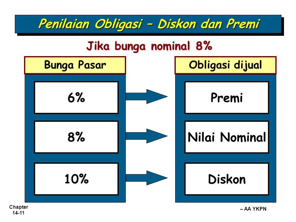 Chapter 14-11 – AA YKPN Obligasi dijualBunga Pasar 6% 8% 10% Premi Nilai Nominal Diskon Jika bunga nominal 8% Penilaian Obligasi – Diskon dan Premi