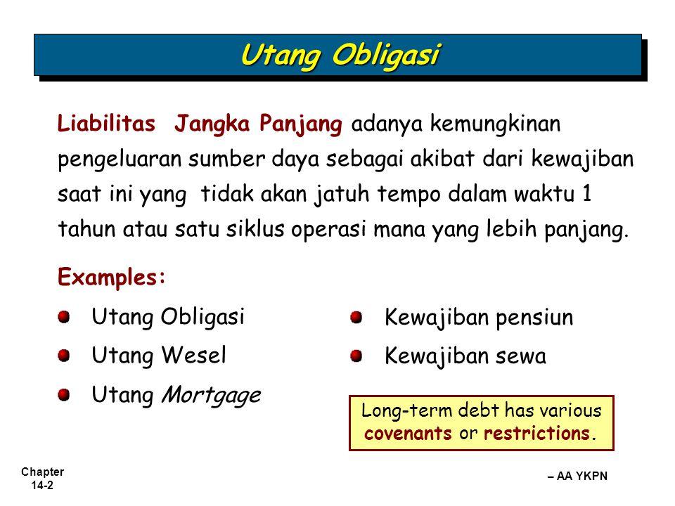 Chapter 14-13 – AA YKPN Bila obligasi dijual dibawah nominal : ► ► Investor menghendaki bunga yang lebih tinggi dari bunga yang dinyatakan.