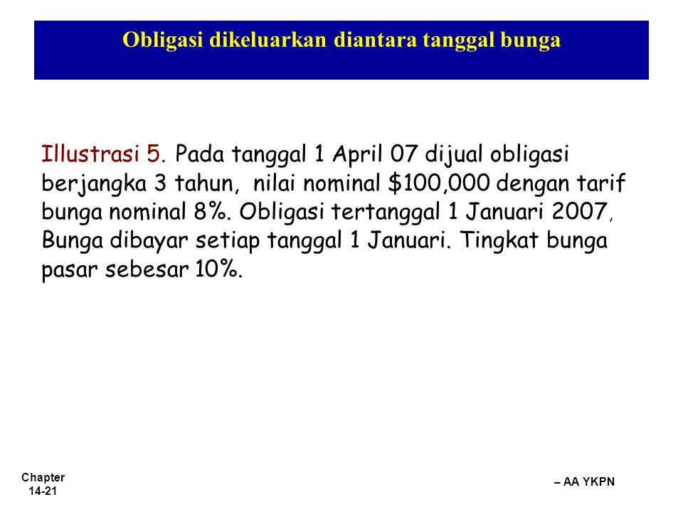 Chapter 14-21 – AA YKPN Illustrasi 5. Pada tanggal 1 April 07 dijual obligasi berjangka 3 tahun, nilai nominal $100,000 dengan tarif bunga nominal 8%.