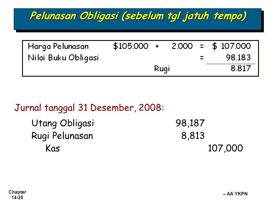 Chapter 14-25 – AA YKPN Jurnal tanggal 31 Desember, 2008: Utang Obligasi 98,187 Rugi Pelunasan8,813 Kas107,000 Pelunasan Obligasi (sebelum tgl jatuh t