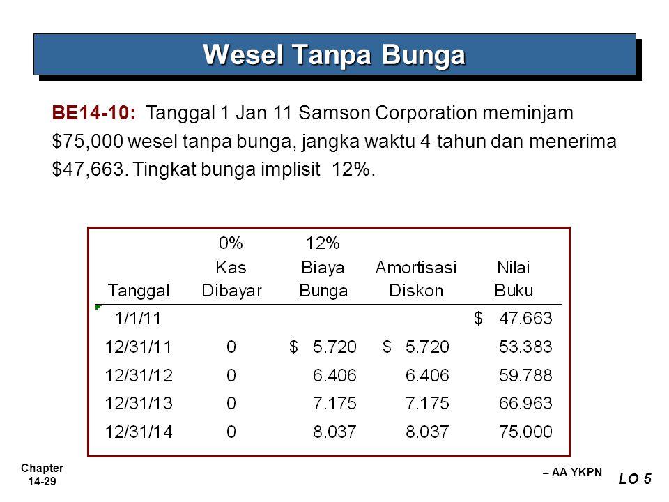Chapter 14-29 – AA YKPN BE14-10: Tanggal 1 Jan 11 Samson Corporation meminjam $75,000 wesel tanpa bunga, jangka waktu 4 tahun dan menerima $47,663. Ti