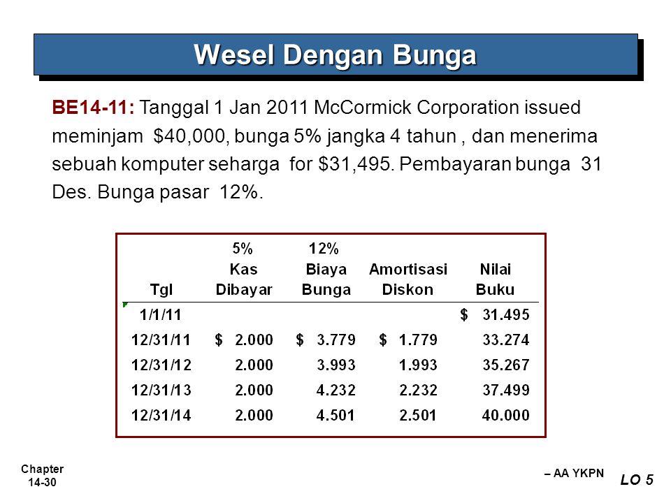 Chapter 14-30 – AA YKPN Wesel Dengan Bunga BE14-11: Tanggal 1 Jan 2011 McCormick Corporation issued meminjam $40,000, bunga 5% jangka 4 tahun, dan men
