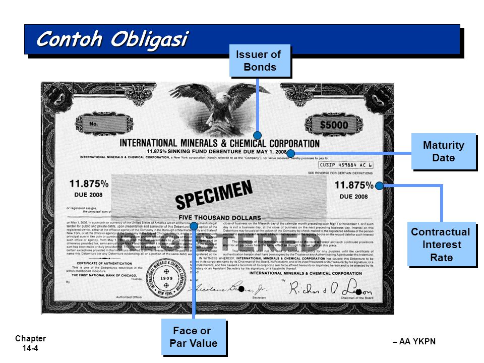 Chapter 14-25 – AA YKPN Jurnal tanggal 31 Desember, 2008: Utang Obligasi 98,187 Rugi Pelunasan8,813 Kas107,000 Pelunasan Obligasi (sebelum tgl jatuh tempo)