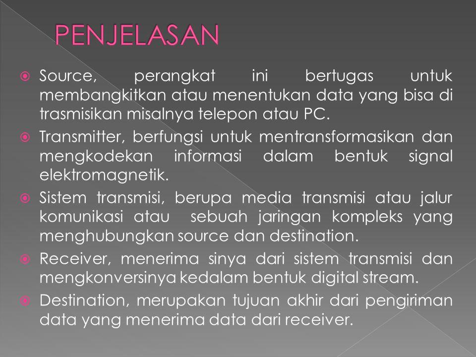  Source, perangkat ini bertugas untuk membangkitkan atau menentukan data yang bisa di trasmisikan misalnya telepon atau PC.