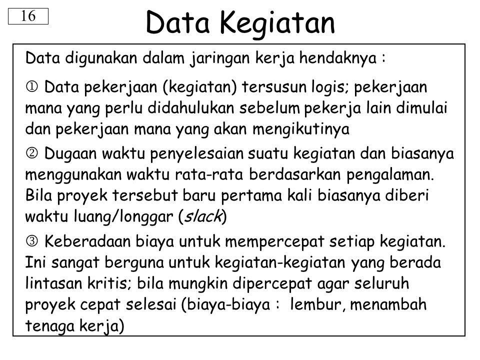 Data Kegiatan 16 Data digunakan dalam jaringan kerja hendaknya :  Data pekerjaan (kegiatan) tersusun logis; pekerjaan mana yang perlu didahulukan seb