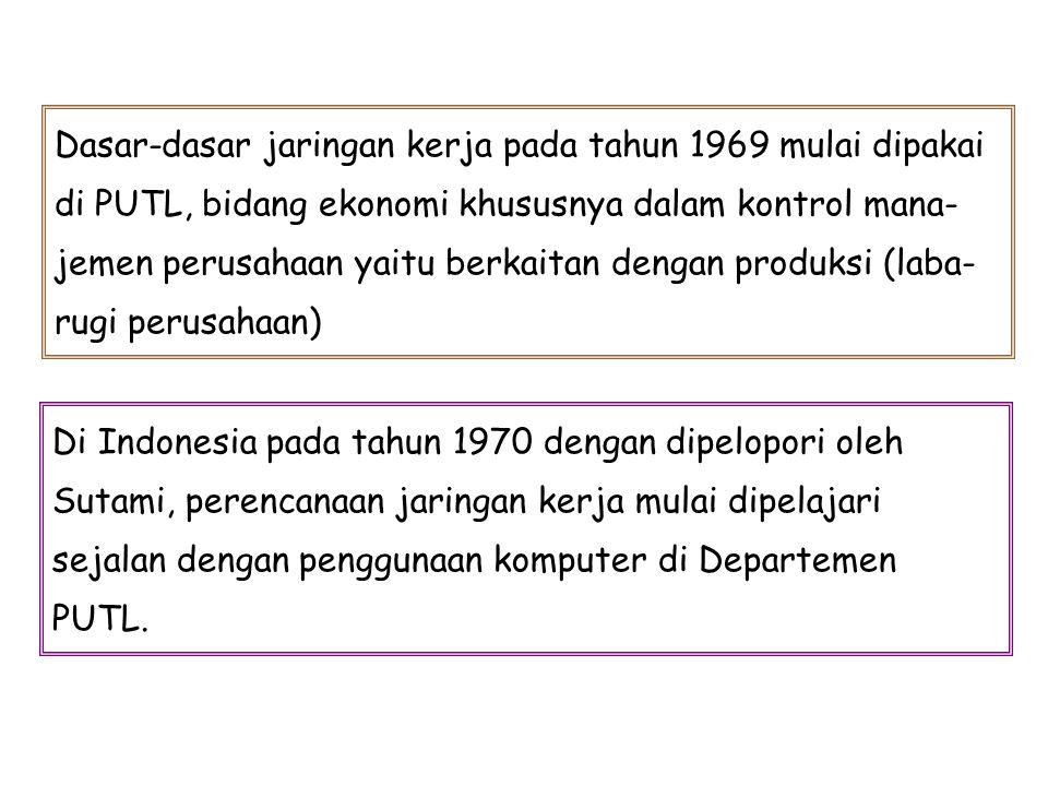 Perkembangan selanjutnya diadakan penataran dosen- dosen Ilmu Administrasi Negara se Indonesia : # tahun 1971 oleh Sub Konsorsium Ilmu-Ilmu Sosial di Universitas Gajah Mada # tahun 1974 oleh Sub Konsorsium Ilmu-Ilmu Sosial di Universitas Pajajaran Perkembangan sekarang telah digunakan antara lain :  untuk keperluan meliter, perusahaan, pekerjaan teknik adminitarsi dan lainnya  dijadikan materi mata kuliah di berbagai fakultas perguruan tinggi