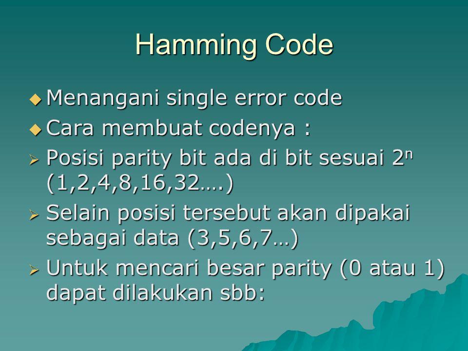 Hamming Code  Menangani single error code  Cara membuat codenya :  Posisi parity bit ada di bit sesuai 2 n (1,2,4,8,16,32….)  Selain posisi terseb