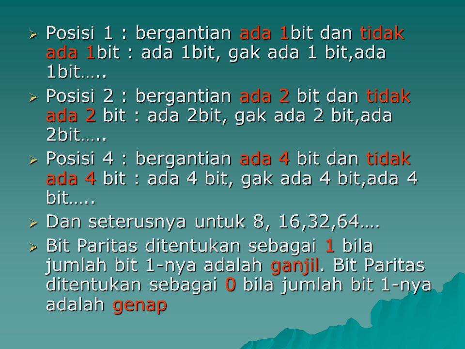  Posisi 1 : bergantian ada 1bit dan tidak ada 1bit : ada 1bit, gak ada 1 bit,ada 1bit…..  Posisi 2 : bergantian ada 2 bit dan tidak ada 2 bit : ada