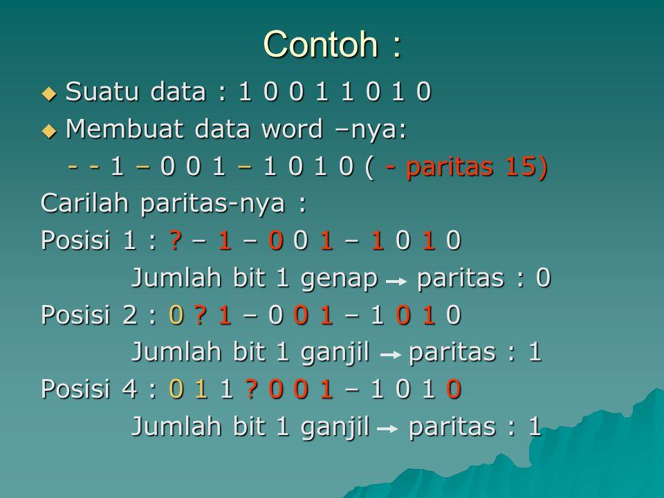 Contoh :  Suatu data : 1 0 0 1 1 0 1 0  Membuat data word –nya: - - 1 – 0 0 1 – 1 0 1 0 ( - paritas 15) - - 1 – 0 0 1 – 1 0 1 0 ( - paritas 15) Cari