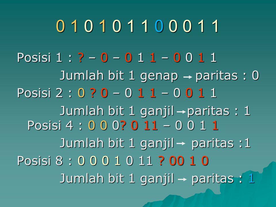 0 1 0 1 0 1 1 0 0 0 1 1 Posisi 1 : ? – 0 – 0 1 1 – 0 0 1 1 Jumlah bit 1 genap paritas : 0 Jumlah bit 1 genap paritas : 0 Posisi 2 : 0 ? 0 – 0 1 1 – 0
