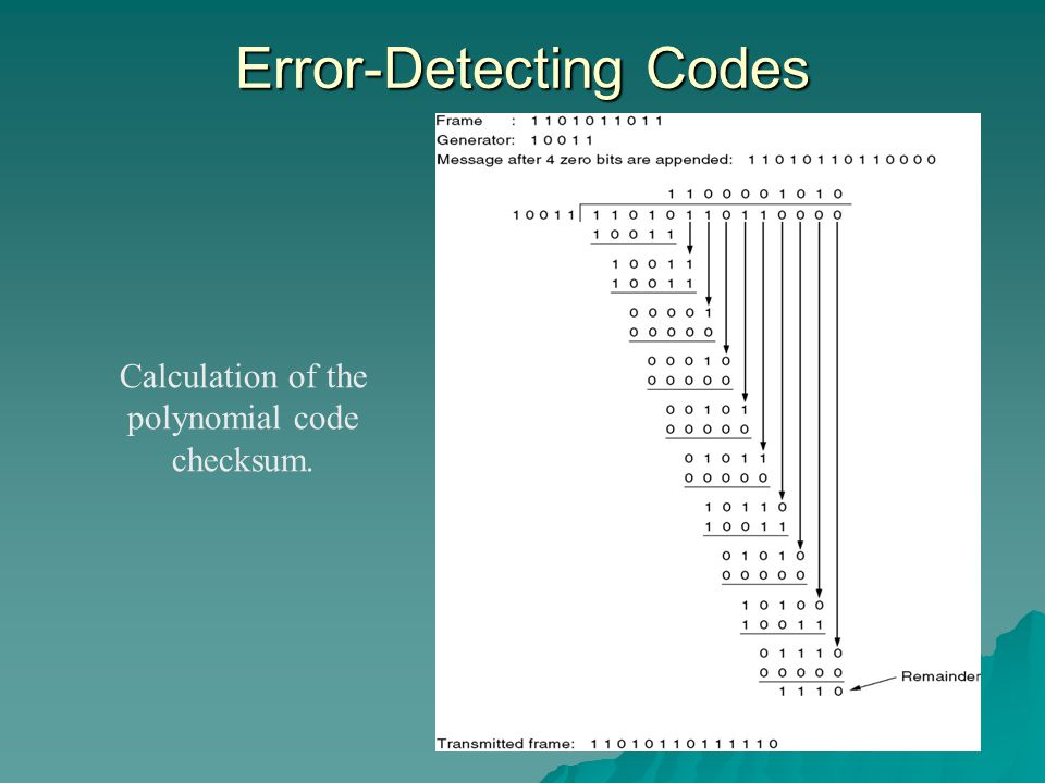 Error-Detecting Codes Calculation of the polynomial code checksum.