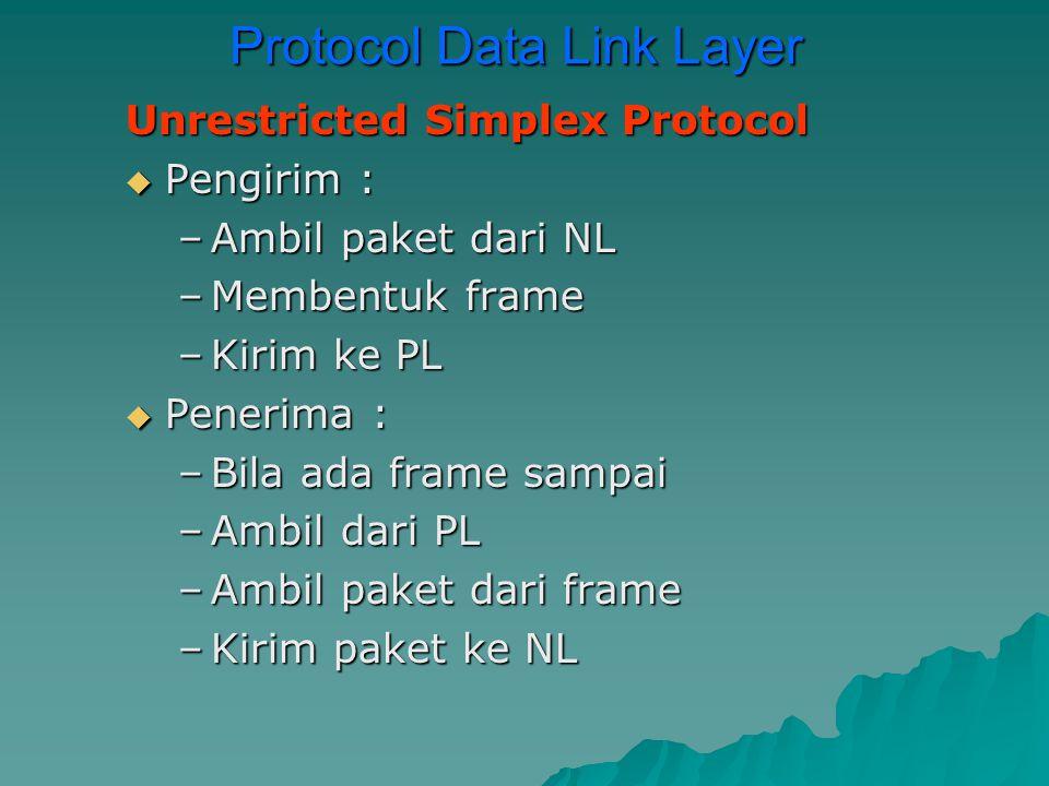 Protocol Data Link Layer Unrestricted Simplex Protocol  Pengirim : –Ambil paket dari NL –Membentuk frame –Kirim ke PL  Penerima : –Bila ada frame sa