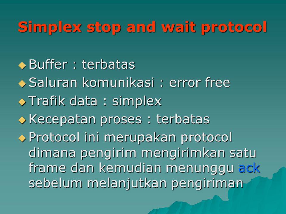 Simplex stop and wait protocol  Buffer : terbatas  Saluran komunikasi : error free  Trafik data : simplex  Kecepatan proses : terbatas  Protocol