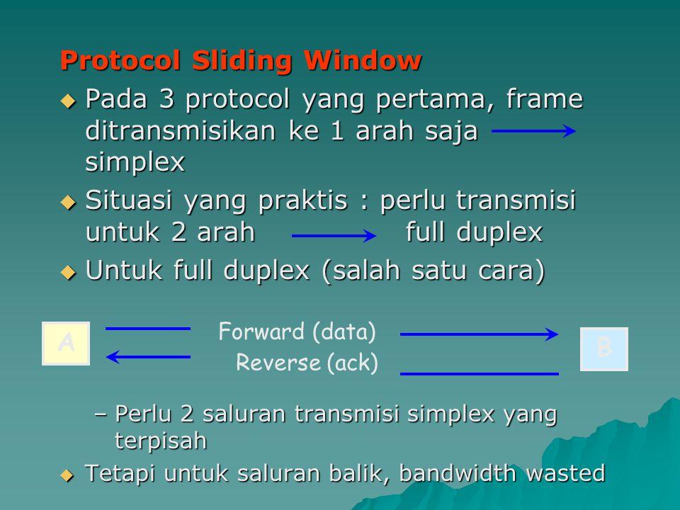 Protocol Sliding Window  Pada 3 protocol yang pertama, frame ditransmisikan ke 1 arah saja simplex  Situasi yang praktis : perlu transmisi untuk 2 a