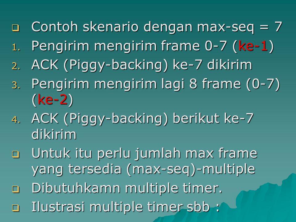  Contoh skenario dengan max-seq = 7 1. Pengirim mengirim frame 0-7 (ke-1) 2. ACK (Piggy-backing) ke-7 dikirim 3. Pengirim mengirim lagi 8 frame (0-7)