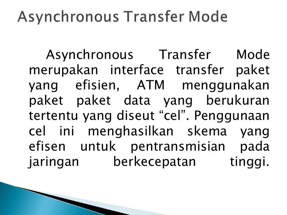 "Asynchronous Transfer Mode merupakan interface transfer paket yang efisien, ATM menggunakan paket paket data yang berukuran tertentu yang diseut ""cel"""