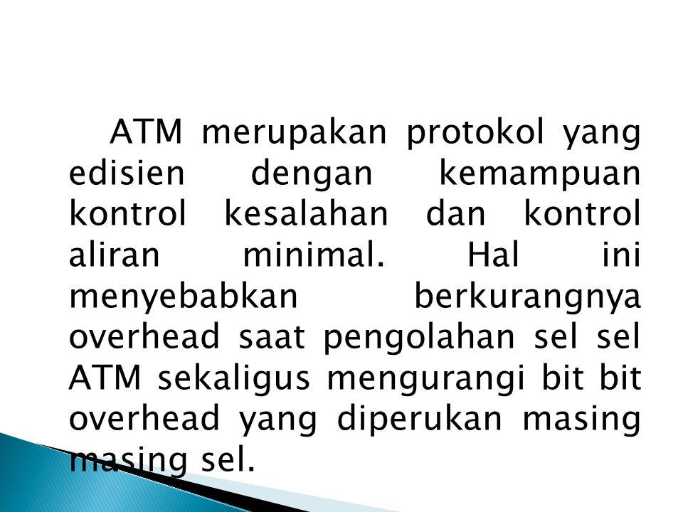 ATM merupakan protokol yang edisien dengan kemampuan kontrol kesalahan dan kontrol aliran minimal. Hal ini menyebabkan berkurangnya overhead saat peng