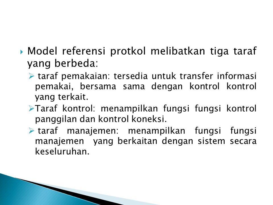  Model referensi protkol melibatkan tiga taraf yang berbeda:  taraf pemakaian: tersedia untuk transfer informasi pemakai, bersama sama dengan kontro
