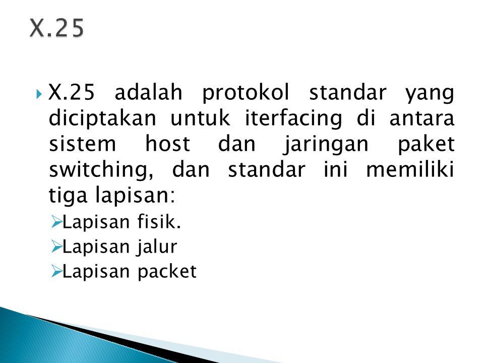  X.25 adalah protokol standar yang diciptakan untuk iterfacing di antara sistem host dan jaringan paket switching, dan standar ini memiliki tiga lapi
