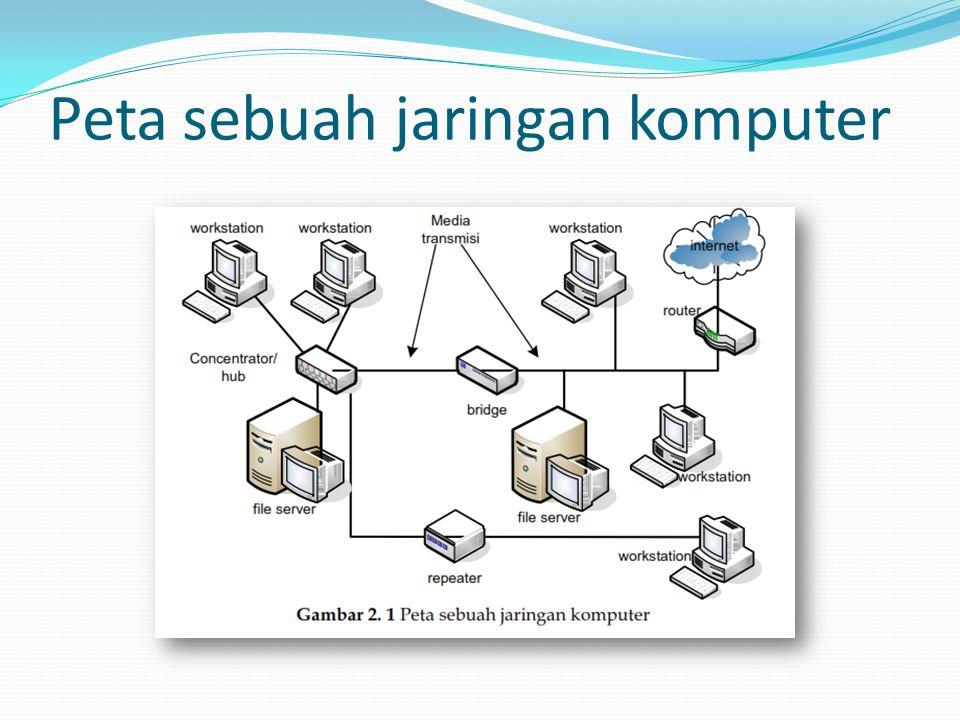 Peta sebuah jaringan komputer